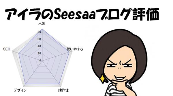 アイラのSeesaaブログ評価